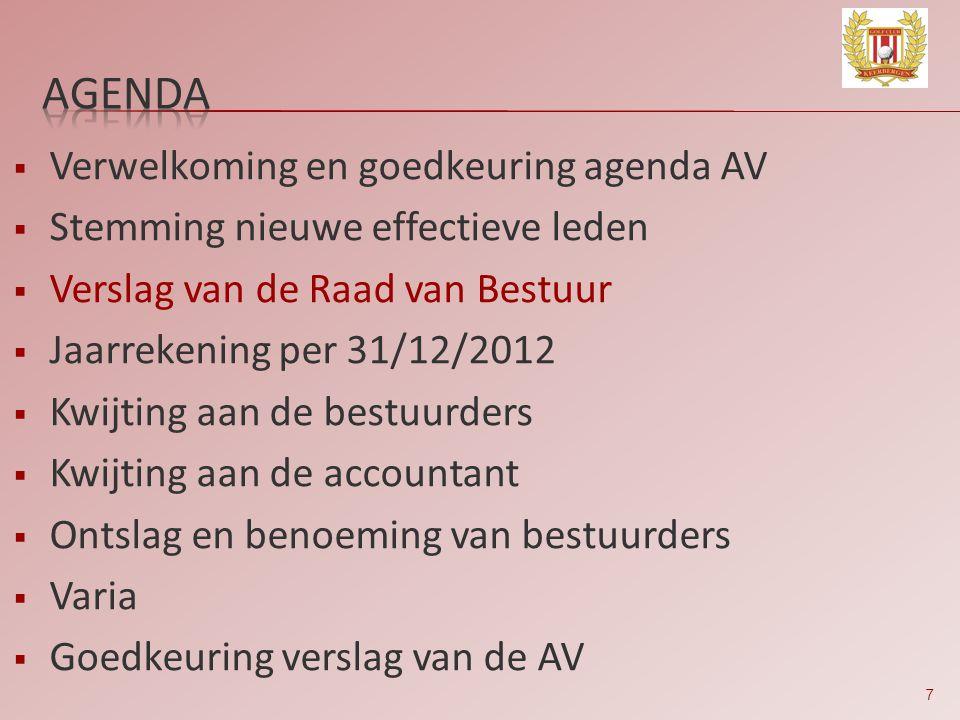 7  Verwelkoming en goedkeuring agenda AV  Stemming nieuwe effectieve leden  Verslag van de Raad van Bestuur  Jaarrekening per 31/12/2012  Kwijtin