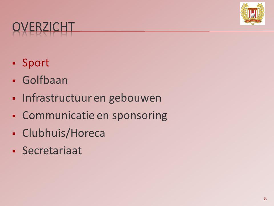 8  Sport  Golfbaan  Infrastructuur en gebouwen  Communicatie en sponsoring  Clubhuis/Horeca  Secretariaat
