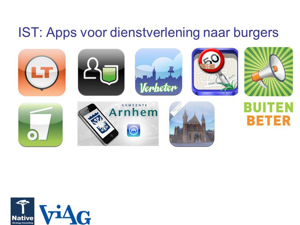 IST: Apps voor dienstverlening naar burgers