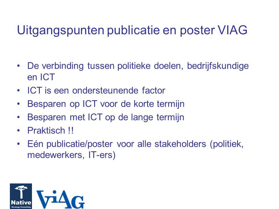 Uitgangspunten publicatie en poster VIAG De verbinding tussen politieke doelen, bedrijfskundige en ICT ICT is een ondersteunende factor Besparen op ICT voor de korte termijn Besparen met ICT op de lange termijn Praktisch !.