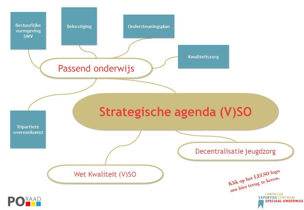 Strategische agenda (V)SO Klik op het LECSO logo om hier terug te keren. Passend onderwijs Decentralisatie jeugdzorg Wet Kwaliteit (V)SO Bestuurlijke