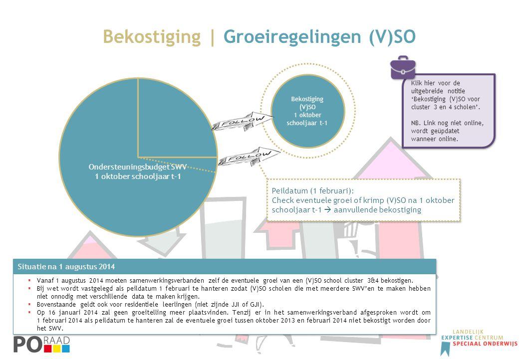 Bekostiging | Groeiregelingen (V)SO Situatie na 1 augustus 2014  Vanaf 1 augustus 2014 moeten samenwerkingsverbanden zelf de eventuele groei van een