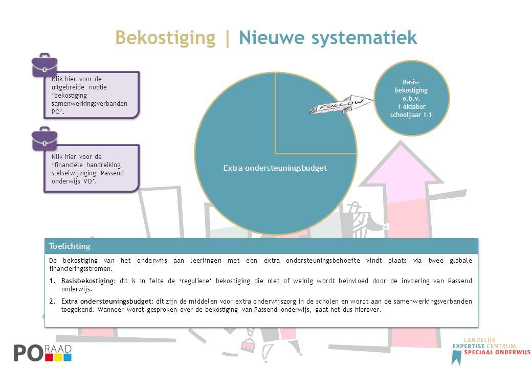 Bekostiging | Nieuwe systematiek Toelichting De bekostiging van het onderwijs aan leerlingen met een extra ondersteuningsbehoefte vindt plaats via twe
