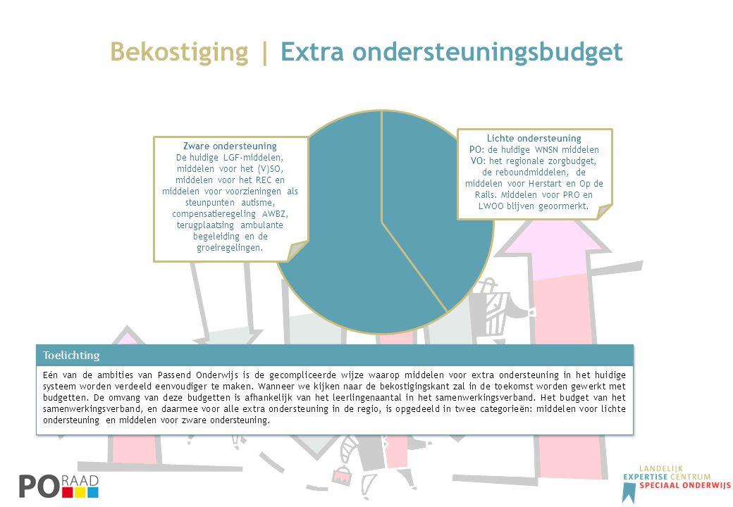Bekostiging | Extra ondersteuningsbudget Toelichting Eén van de ambities van Passend Onderwijs is de gecompliceerde wijze waarop middelen voor extra o