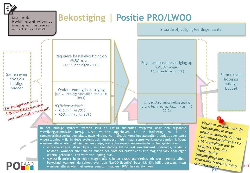 Bekostiging | Positie PRO/LWOO Reguliere basisbekostiging op VMBO-niveau (17,14 leerlingen / FTE) Reguliere basisbekostiging op VMBO-niveau (17,14 lee