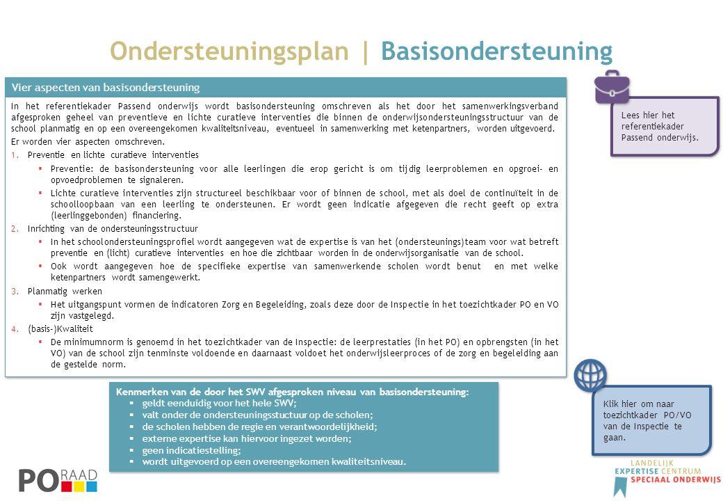 Ondersteuningsplan | Basisondersteuning Vier aspecten van basisondersteuning In het referentiekader Passend onderwijs wordt basisondersteuning omschre