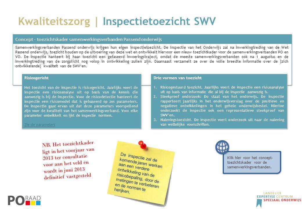 Kwaliteitszorg | Inspectietoezicht SWV Concept – toezichtskader samenwerkingsverbanden Passend onderwijs Samenwerkingsverbanden Passend onderwijs krij
