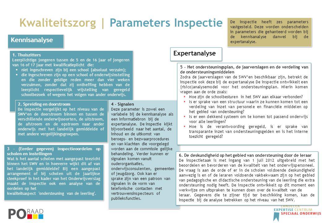 Kwaliteitszorg | Parameters Inspectie 1. Thuiszitters Leerplichtige jongeren tussen de 5 en de 16 jaar of jongeren van 16 of 17 jaar met kwalificatiep