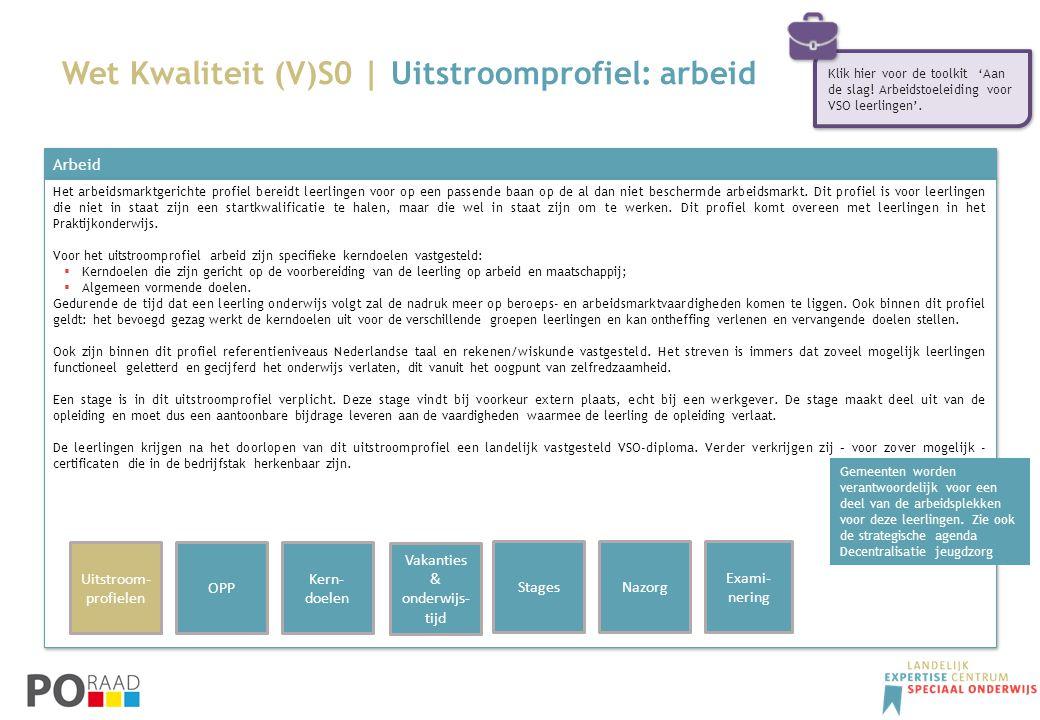 Wet Kwaliteit (V)S0 | Uitstroomprofiel: arbeid Arbeid Het arbeidsmarktgerichte profiel bereidt leerlingen voor op een passende baan op de al dan niet