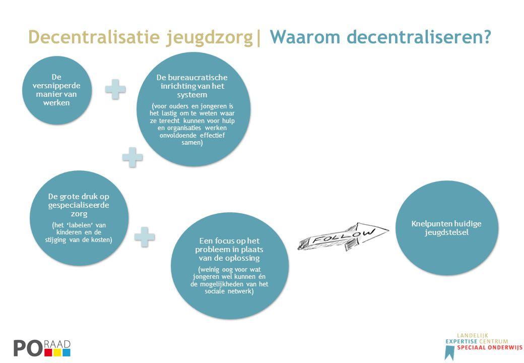 Decentralisatie jeugdzorg| Waarom decentraliseren? De grote druk op gespecialiseerde zorg (het 'labelen' van kinderen en de stijging van de kosten) Ee