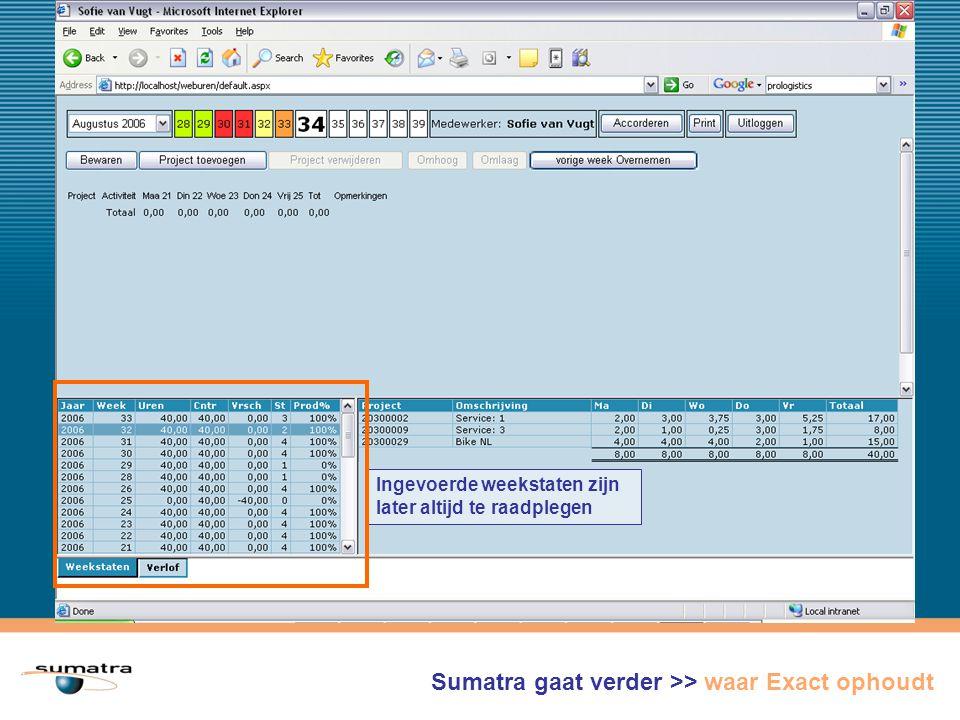 Ingevoerde weekstaten zijn later altijd te raadplegen Sumatra gaat verder >> waar Exact ophoudt