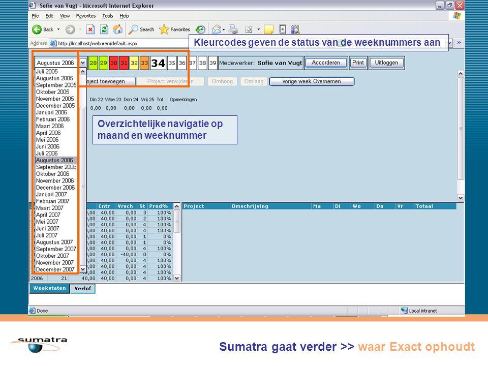 Overzichtelijke navigatie op maand en weeknummer Kleurcodes geven de status van de weeknummers aan Sumatra gaat verder >> waar Exact ophoudt