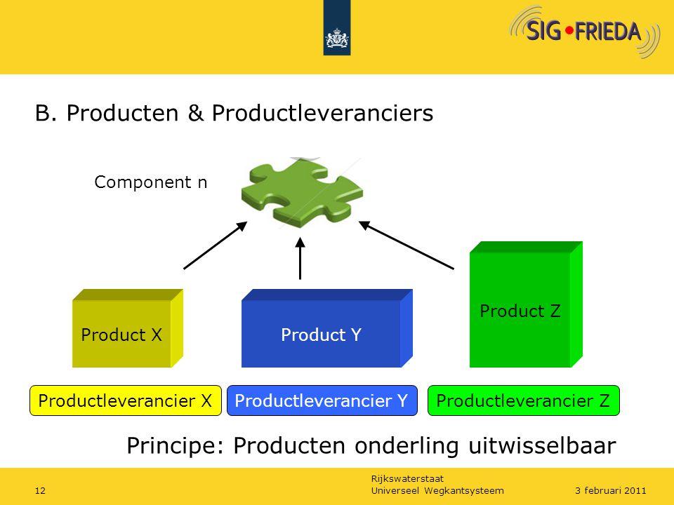 Rijkswaterstaat B. Producten & Productleveranciers Product X Component n Product Y Product Z Principe: Producten onderling uitwisselbaar Productlevera