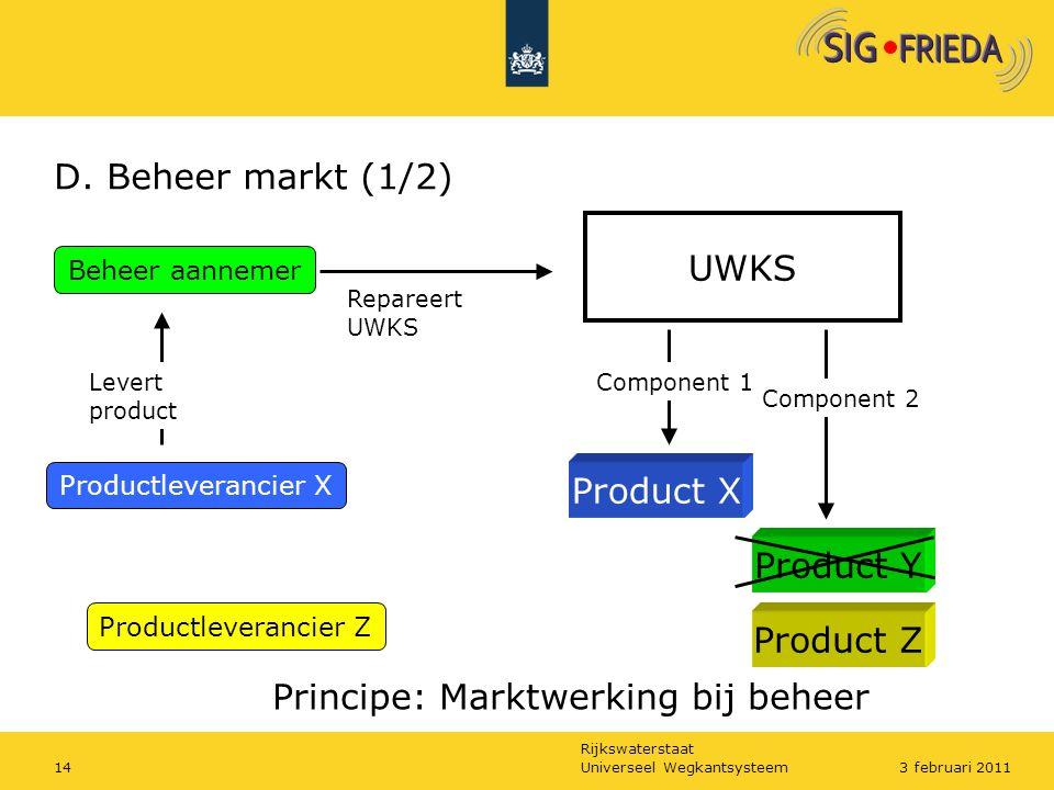 Rijkswaterstaat D. Beheer markt (1/2) Principe: Marktwerking bij beheer Product X Product Y UWKS Component 1 Component 2 Beheer aannemer Levert produc