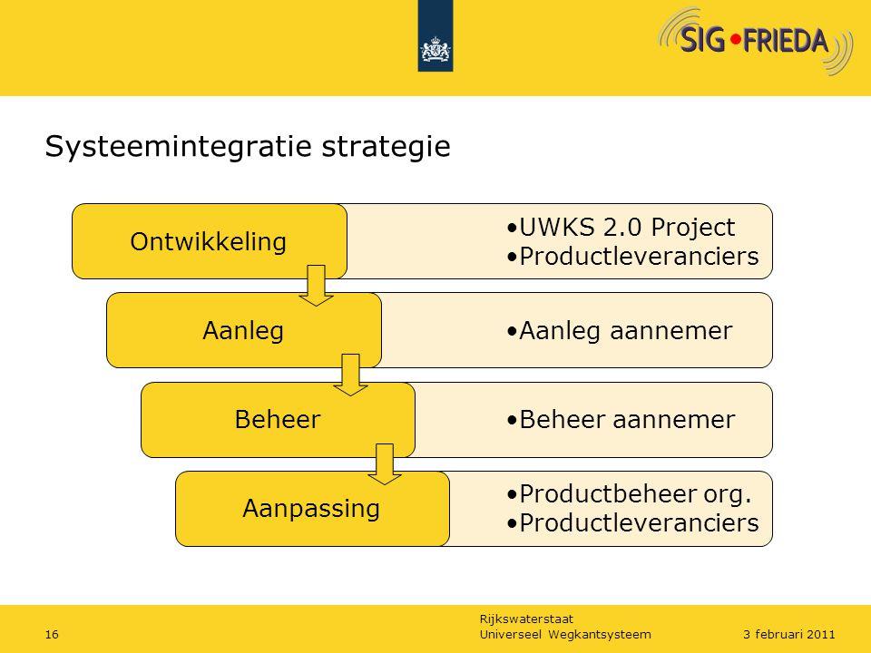 Rijkswaterstaat Systeemintegratie strategie Productbeheer org. Productleveranciers Aanpassing Beheer aannemer Beheer Aanleg aannemer Aanleg UWKS 2.0 P