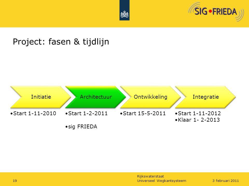 Rijkswaterstaat Project: fasen & tijdlijn Universeel Wegkantsysteem193 februari 2011 Initiatie Start 1-11-2010 Architectuur Start 1-2-2011 sig FRIEDA
