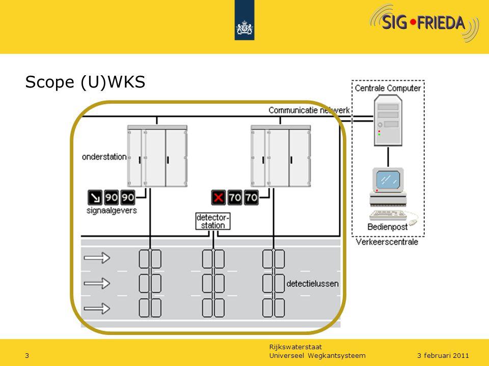 Rijkswaterstaat Business Case A.Relevante Business Drivers B.Huidige marktwerking: WKS C.Nieuwe marktwerking: UWKS Universeel Wegkantsysteem43 februari 2011