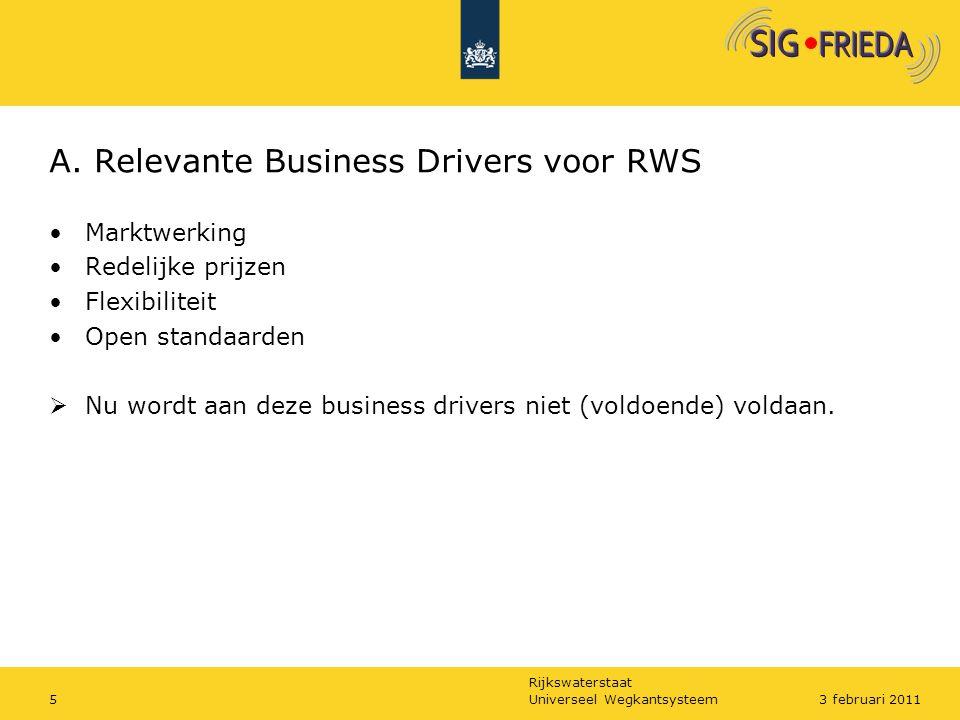 Rijkswaterstaat Universeel Wegkantsysteem53 februari 2011 A. Relevante Business Drivers voor RWS Marktwerking Redelijke prijzen Flexibiliteit Open sta
