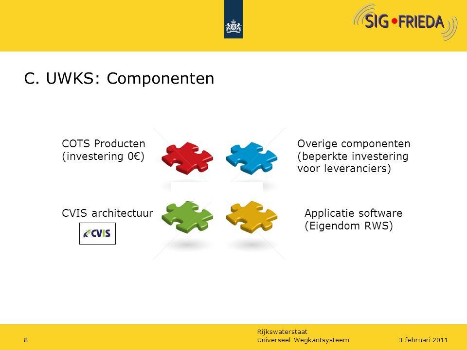 Rijkswaterstaat C. UWKS: Componenten Universeel Wegkantsysteem83 februari 2011 COTS Producten (investering 0€) CVIS architectuurApplicatie software (E