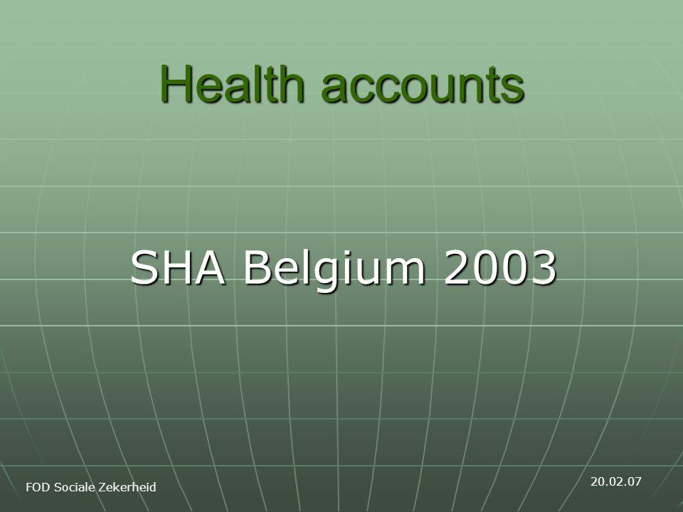 Health accounts - Referentie - Resultaat - Hoe - Bronnen FOD Sociale Zekerheid 20.02.07