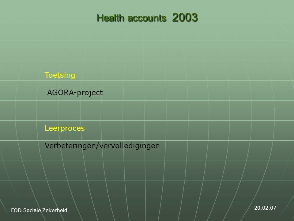 Health accounts 2003 FOD Sociale Zekerheid 20.02.07 Toetsing AGORA-project Leerproces Verbeteringen/vervolledigingen