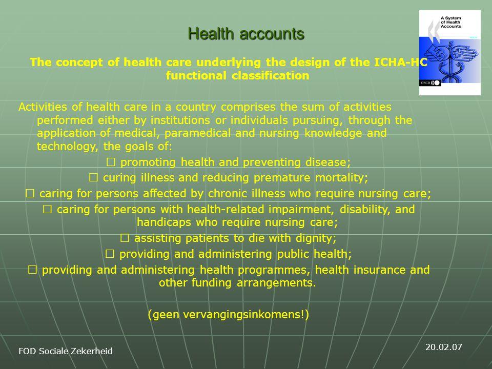 Health accounts 2003 Totale uitgaven gezondheidszorg en lange termijnzorg 26.760,54 Mio EUR BBP: 274.657,8 Mio Eur BBP: 274.657,8 Mio Eur 9,74% BBP (geen vervangingsinkomens !) FOD Sociale Zekerheid 20.02.07