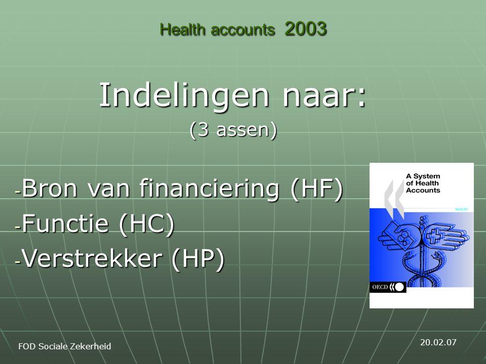Health accounts 2003 FOD Sociale Zekerheid 20.02.07 Zijn er nog gebreken.