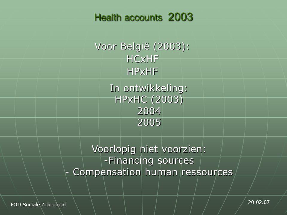 Health accounts 2003 Voor België (2003): HCxHFHPxHF FOD Sociale Zekerheid 20.02.07 In ontwikkeling: HPxHC (2003) 20042005 Voorlopig niet voorzien: -Financing sources - Compensation human ressources