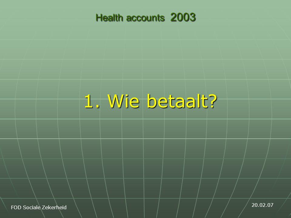 Health accounts 2004-2005 Verbeteringen t.o.v.