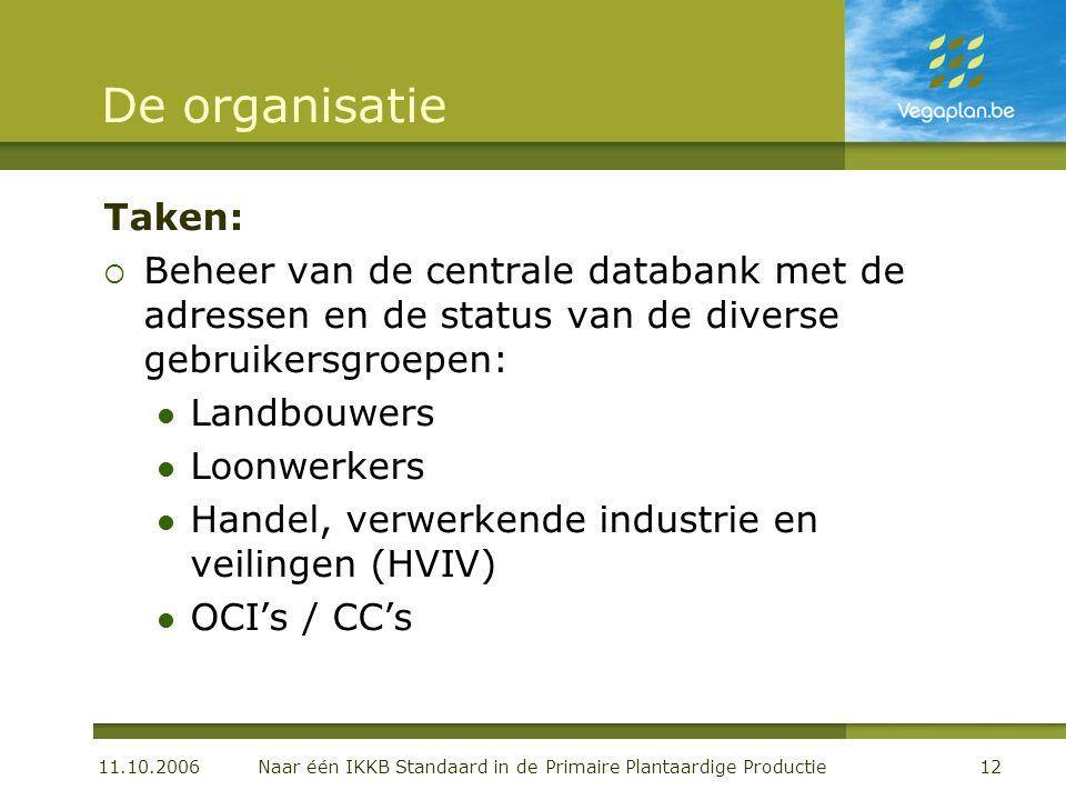 11.10.2006 Naar één IKKB Standaard in de Primaire Plantaardige Productie12 De organisatie Taken:  Beheer van de centrale databank met de adressen en