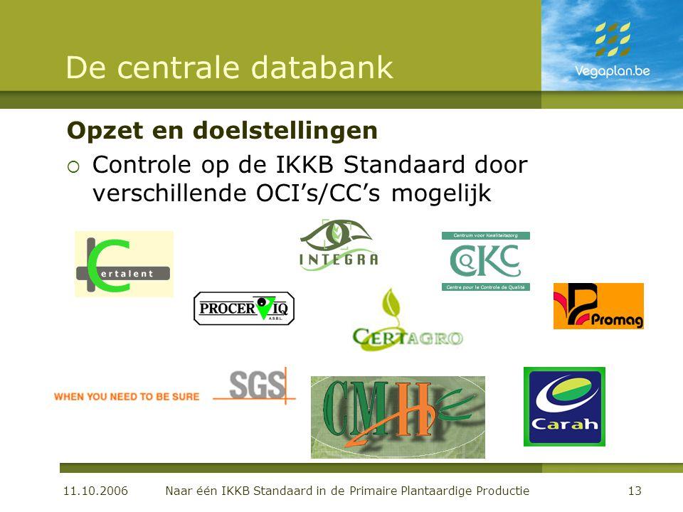 11.10.2006 Naar één IKKB Standaard in de Primaire Plantaardige Productie13 De centrale databank Opzet en doelstellingen  Controle op de IKKB Standaar