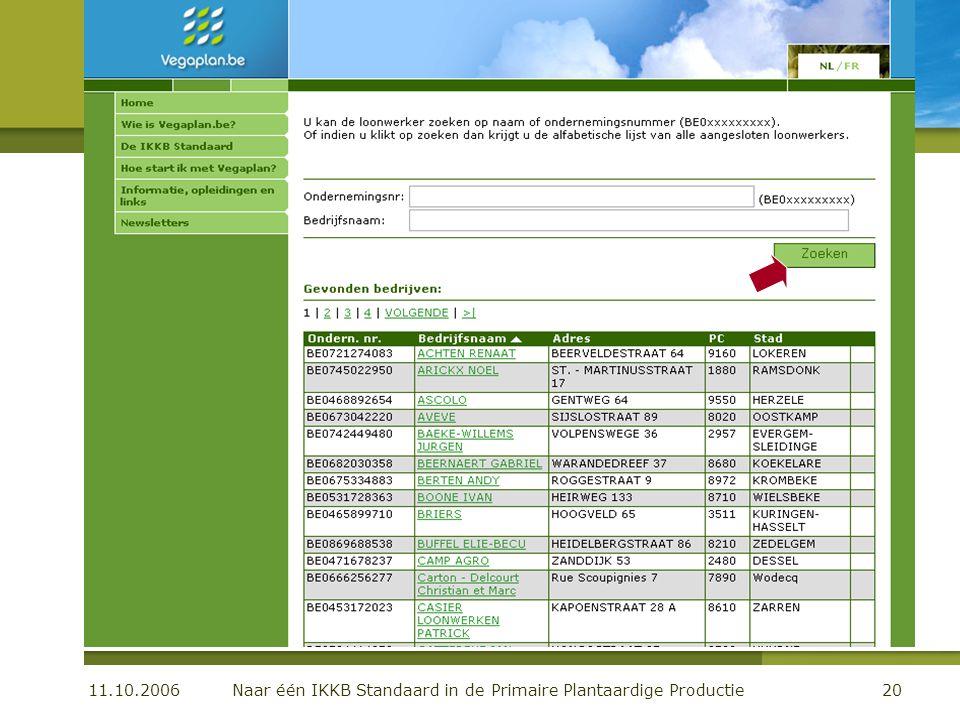 11.10.2006 Naar één IKKB Standaard in de Primaire Plantaardige Productie20 De organisatie