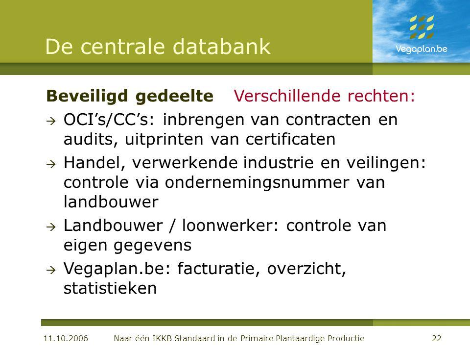 11.10.2006 Naar één IKKB Standaard in de Primaire Plantaardige Productie22 De centrale databank Beveiligd gedeelteVerschillende rechten:  OCI's/CC's: