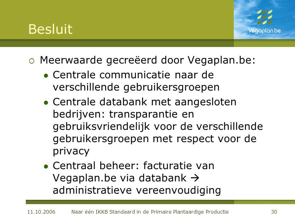 11.10.2006 Naar één IKKB Standaard in de Primaire Plantaardige Productie30 Besluit  Meerwaarde gecreëerd door Vegaplan.be: Centrale communicatie naar