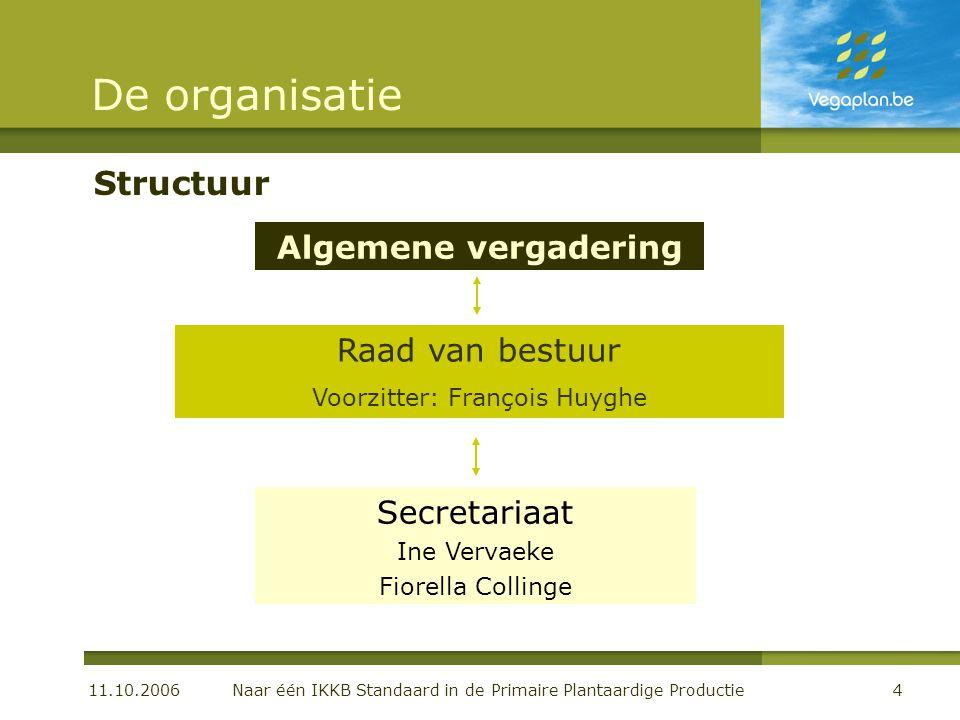 11.10.2006 Naar één IKKB Standaard in de Primaire Plantaardige Productie4 De organisatie Structuur Algemene vergadering Raad van bestuur Voorzitter: F