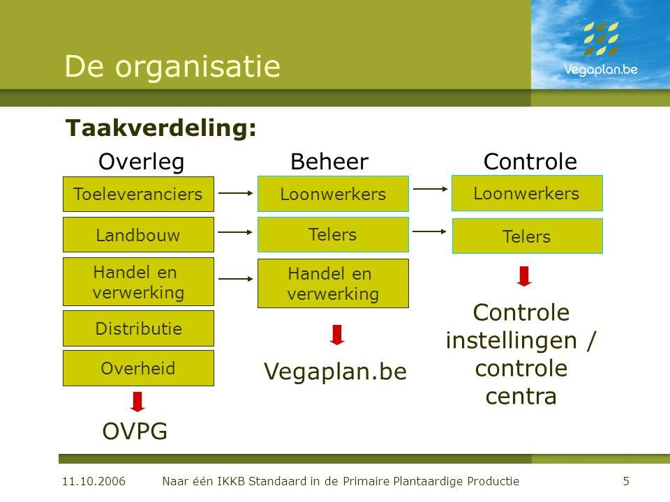11.10.2006 Naar één IKKB Standaard in de Primaire Plantaardige Productie5 De organisatie Taakverdeling: Overleg Beheer Controle Toeleveranciers Landbo