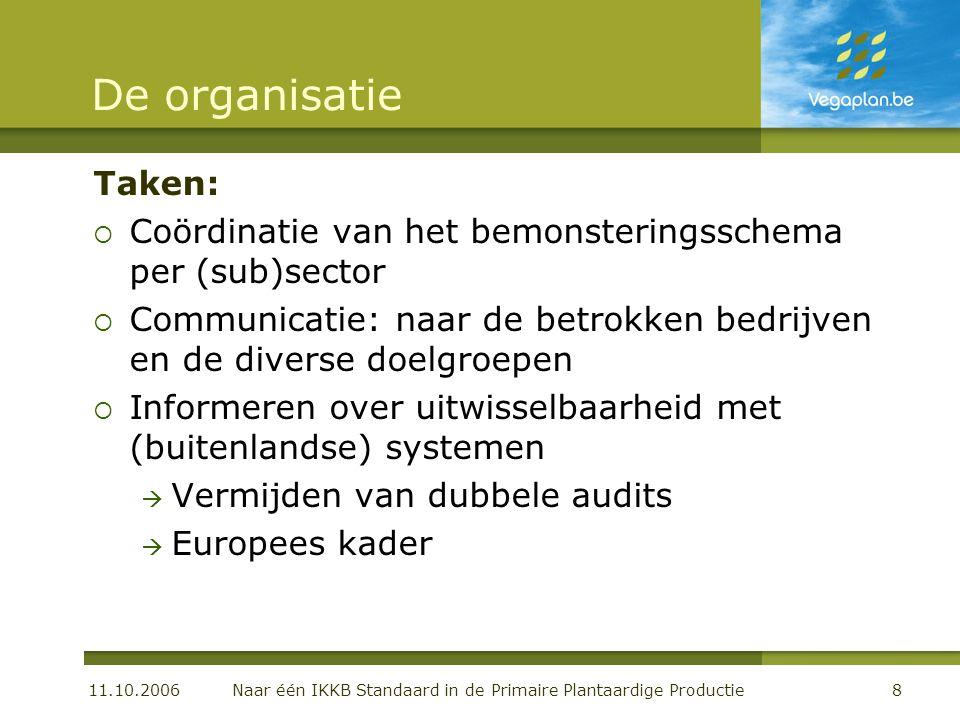 11.10.2006 Naar één IKKB Standaard in de Primaire Plantaardige Productie8 De organisatie Taken:  Coördinatie van het bemonsteringsschema per (sub)sec