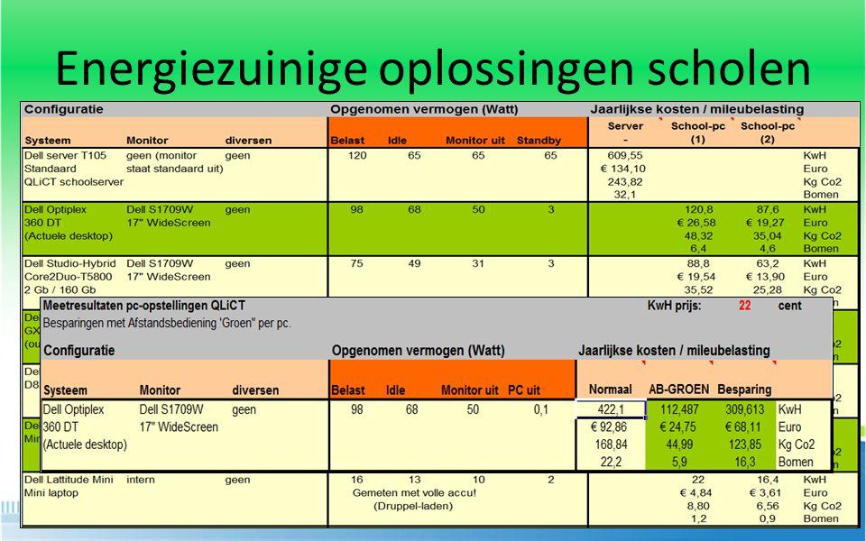 Energiezuinige oplossingen scholen Energiezuinige apparatuur (servers, switches, workstations,…) QLiCT Server versie 6 Groene afstandsbediening Bestaa