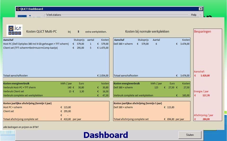 Nieuwe dashboard-functie: Energiebeheer QLiCT MultiPC Virtualisatie van servers, centrale hosting Energiezuinige oplossingen scholen In voorbereiding: