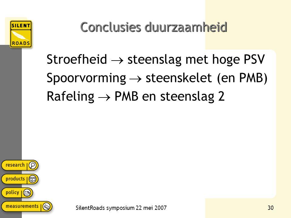 SilentRoads symposium 22 mei 200730 Conclusies duurzaamheid Stroefheid  steenslag met hoge PSV Spoorvorming  steenskelet (en PMB) Rafeling  PMB en steenslag 2