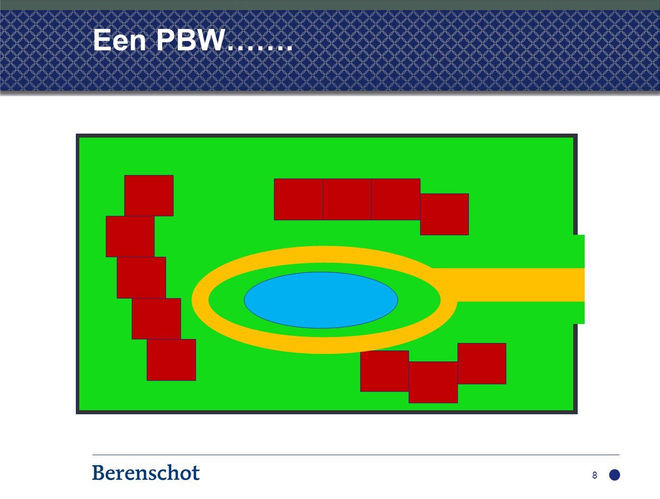 9 Spanningen Burger Markt Overheid PBW - Sterke verbondenheid PBW dan aan wijk, werk, kerk, gemeente door PBW bewoners.