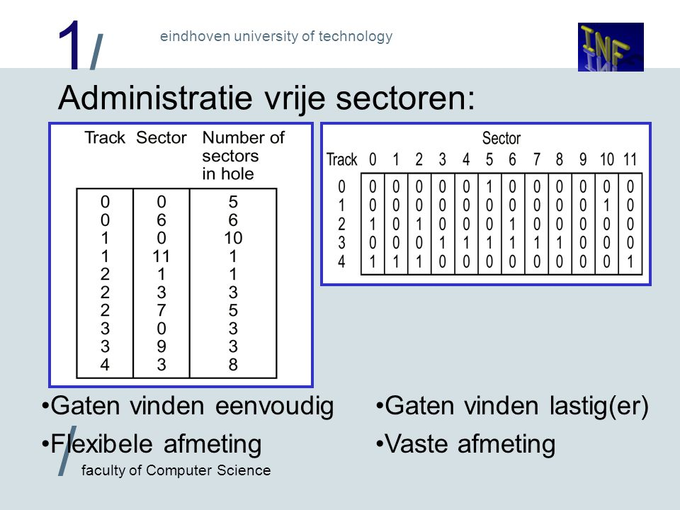 1/1/ / faculty of Computer Science eindhoven university of technology Administratie vrije sectoren: Gaten vinden eenvoudig Flexibele afmeting Gaten vi