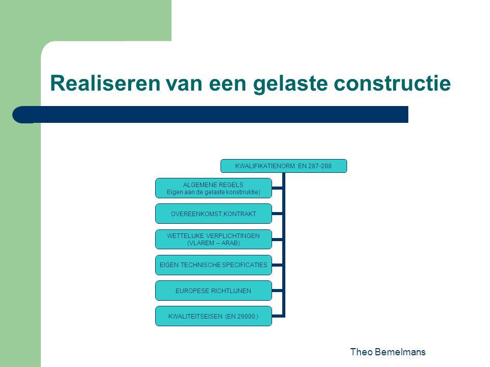 Theo Bemelmans Realiseren van een gelaste constructie KWALIFIKATIENORM EN 287-288 ALGEMENE REGELS Eigen aan de gelaste konstrruktie) OVEREENKOMST,KONT