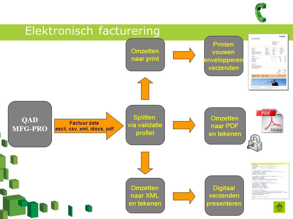 Elektronisch facturering QAD MFG-PRO Factuur data ascii, csv, xml, idocs, pdf Splitten via validatie profiel Omzetten naar print Printen vouwen envelopperen verzenden Omzetten naar PDF en tekenen Omzetten naar XML en tekenen Digitaal verzenden presenteren