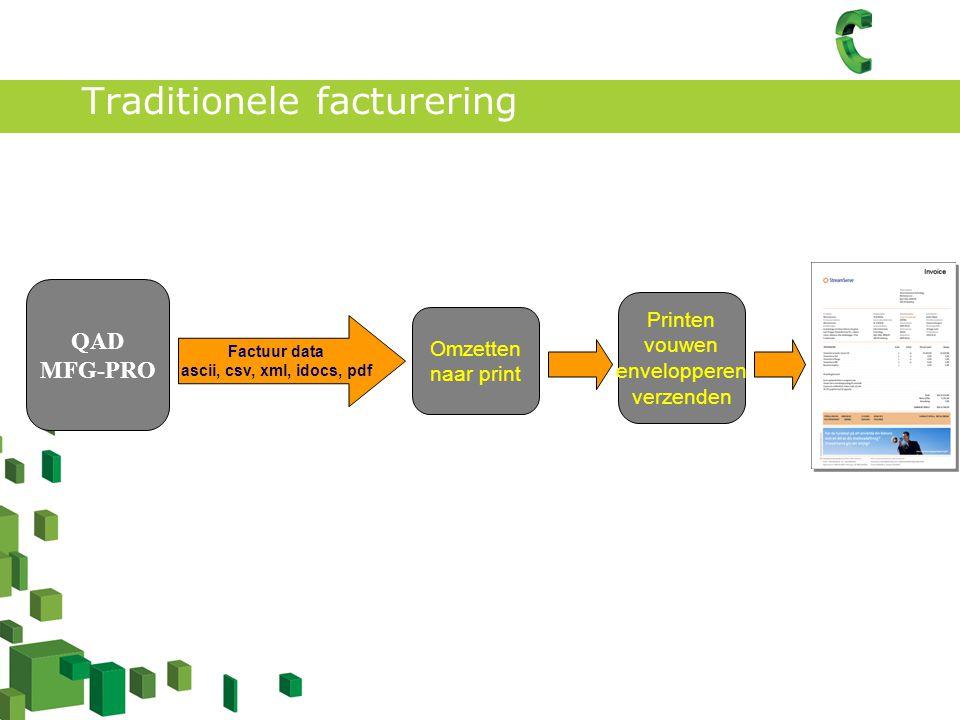 Traditionele facturering QAD MFG-PRO Factuur data ascii, csv, xml, idocs, pdf Omzetten naar print Printen vouwen envelopperen verzenden
