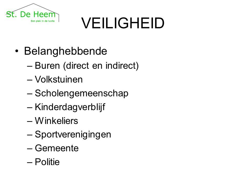 VEILIGHEID Stichting De Heem heeft nagedacht over haar veiligheid en die van de bewoners en haar omgeving.