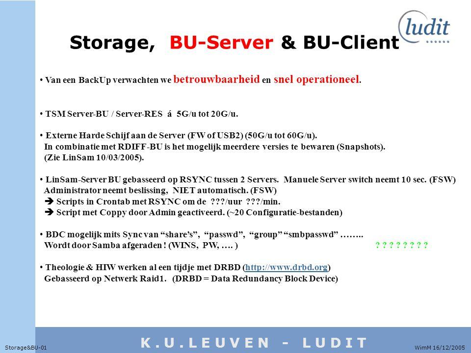 K. U. L E U V E N - L U D I T WimM 16/12/2005Storage&BU-01 Van een BackUp verwachten we betrouwbaarheid en snel operationeel. TSM Server-BU / Server-R