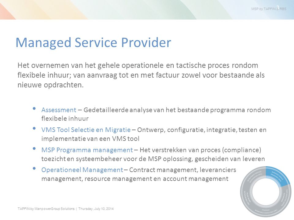 MSP by TAPFIN & RBS TAPFIN by ManpowerGroup Solutions | Thursday, July 10, 20143 Managed Service Provider Het overnemen van het gehele operationele en tactische proces rondom flexibele inhuur; van aanvraag tot en met factuur zowel voor bestaande als nieuwe opdrachten.
