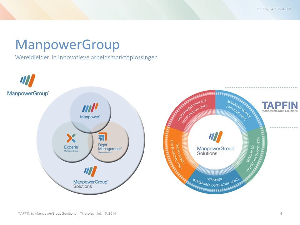 MSP by TAPFIN & RBS TAPFIN by ManpowerGroup Solutions | Thursday, July 10, ManpowerGroup Wereldleider in innovatieve arbeidsmarktoplossingen