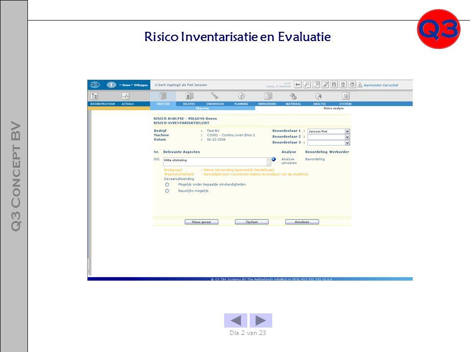 Risico Inventarisatie en Evaluatie Dia 2 van 23 Q3 Concept BV